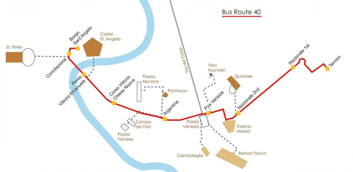 Map of Rome bus 40 route